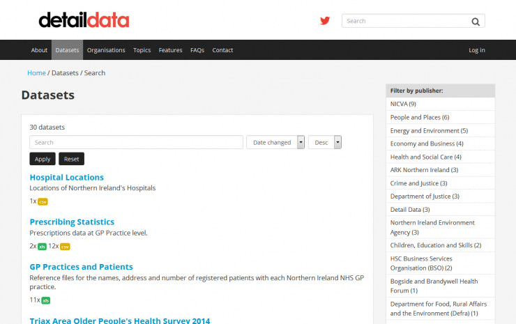 Access the Detail Data Portal