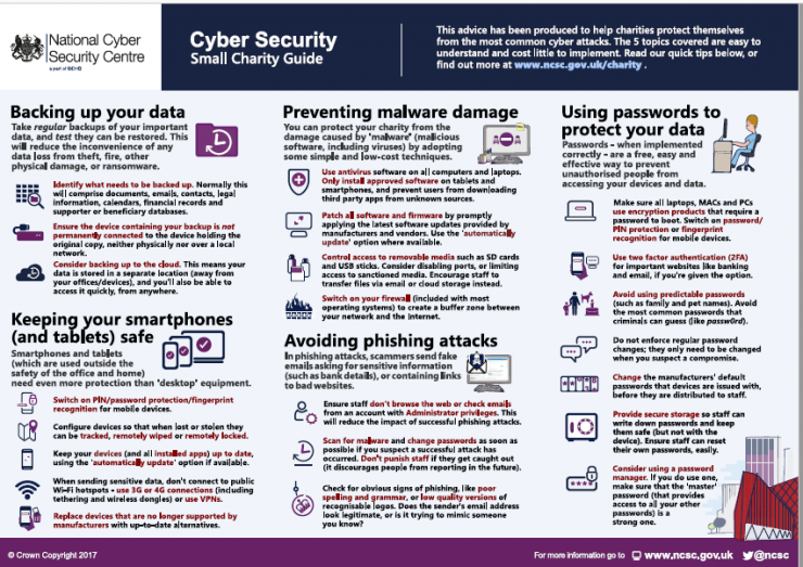 NCSC Cyber security infogrpahic