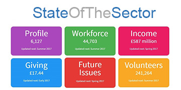 State of the Sector