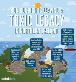 """Northern Ireland's waste is leaving a """"toxic legacy"""""""